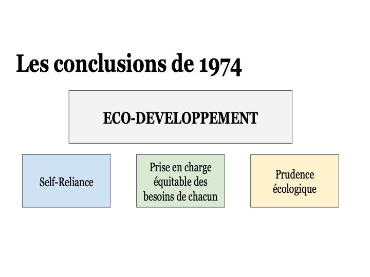Le développement et ses approches9 Diapos64