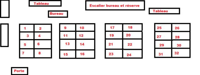 Placement Cours 2 Potion10