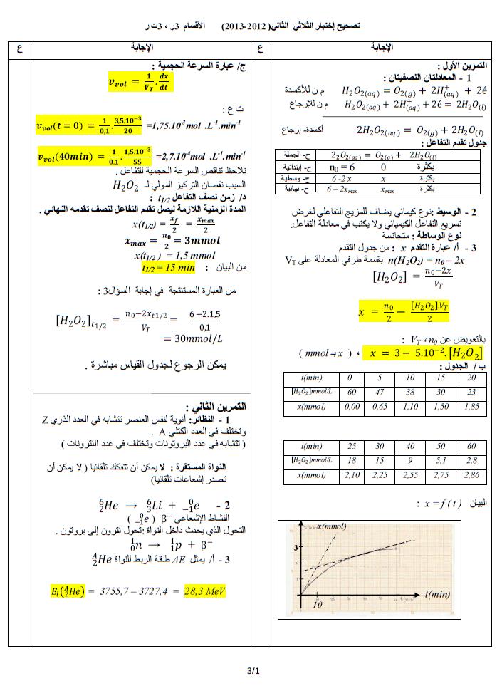 إختبار الفصل 2 (12-13) 3ر ، 3تر، 3ع  (ع فيزيائية)+التصحيح C110