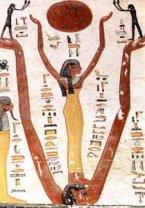 Divinités égyptiennes (manquantes) Nout210