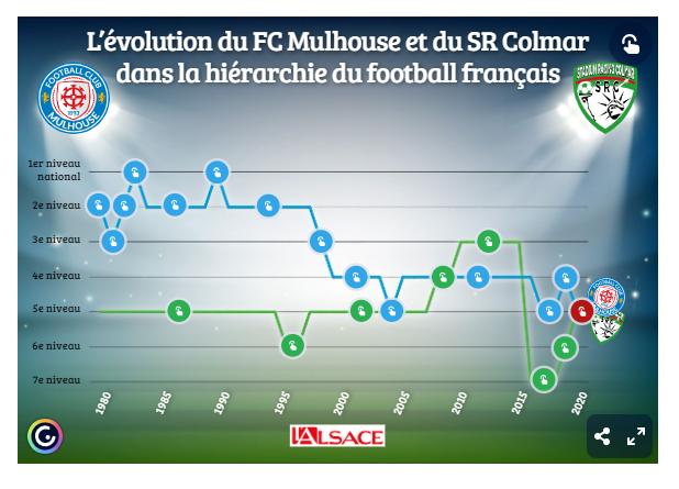 Le foot dans la région mulhousienne Fcmsrc15