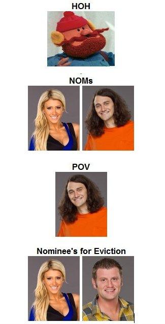 Week 11 - HOH, NOMs, POV  Week1110