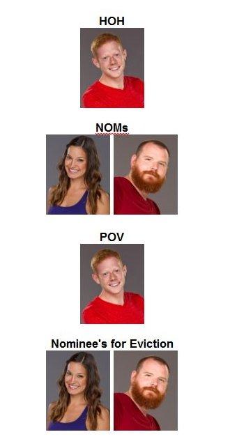 Week 7 - HOH, NOMs, POV  Week710