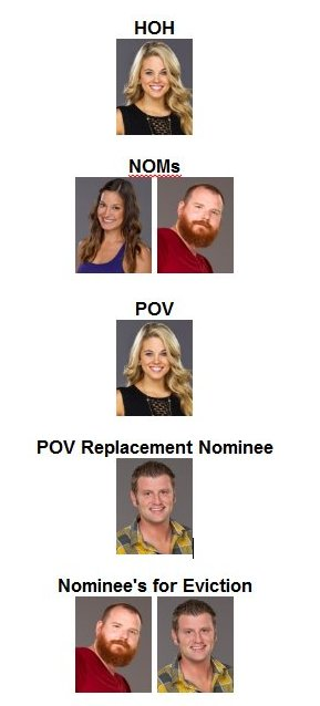 Week 7 Double Eviction - HOH, NOMs, POV  Week7d10