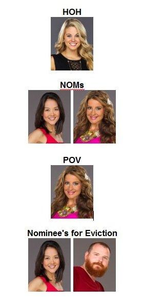 Week 8 - HOH, NOMs, POV  Week810