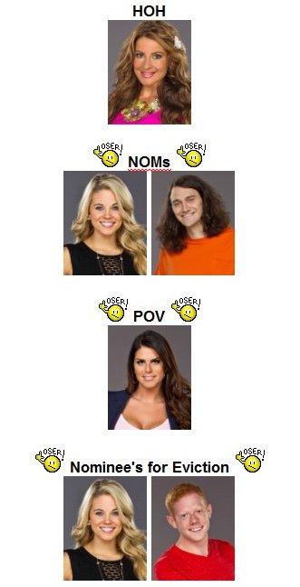 Week 9 - HOH, NOMs, POV  Week910