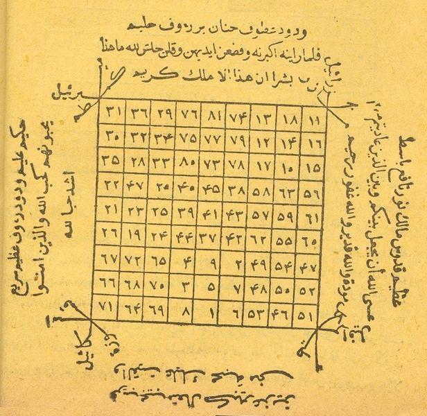 حجاب للهيبة و القبول و المحبة القاطعة و لزواج البائر وللكثير من الفوائد Khatam13