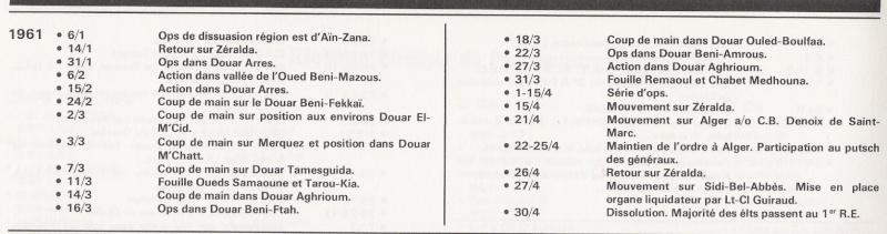 LE 1REP Numar219