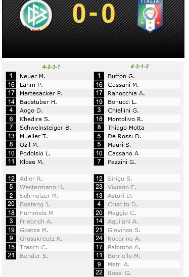 Allemagne 1-1 Italie (match amical) - Page 2 Sans_t17