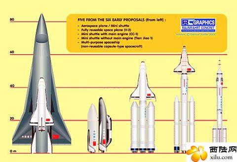 Le secteur aérospatial chinois - Page 2 09500810