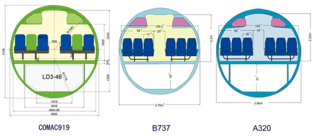 [Préparatif] Sonde Lunaire CE-3 (Préparation, Information sur les équipements...etc.) - Page 2 Milita10