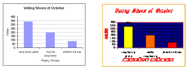 Assignment 21: Excel charts (information design) Graphs10