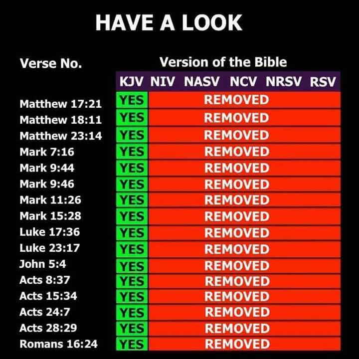WHY I USE KJV  Averse10