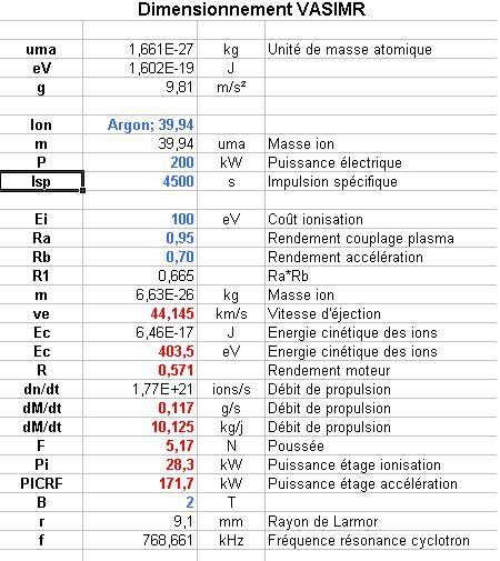 VASIMR - Le moteur plasmique  - Page 5 Vx20010