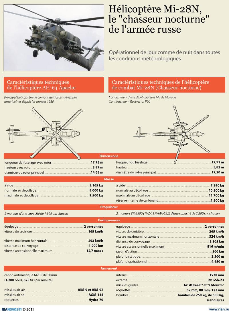 Hélicoptère russe 18864810