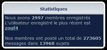 Le 3000ème membre du forum Scree179