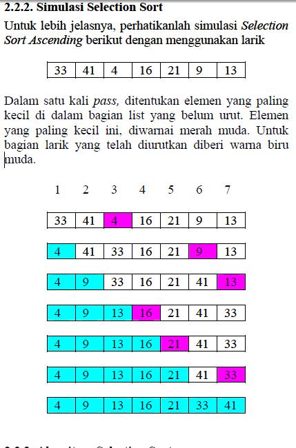 cara tressing selection sort dan insertion sort Slcsor11