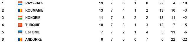 Qualif CDM 2014 Zone Europe - Page 2 Alim12