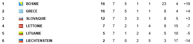 Qualif CDM 2014 Zone Europe - Page 2 Alim15