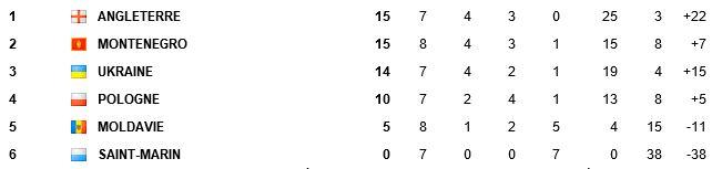 Qualif CDM 2014 Zone Europe - Page 2 Alim16