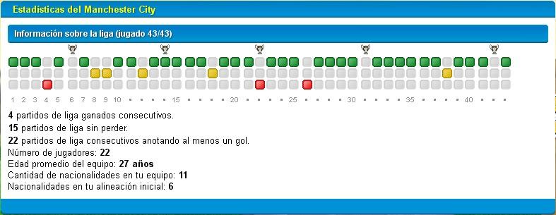 Manchester United (Agosto-Septiembre 2013) Premier   Cuadra10