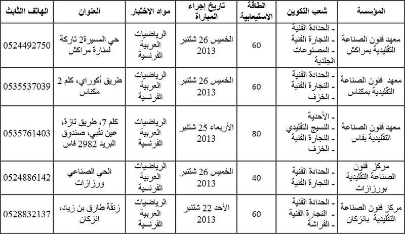 وزارة الصناعة التقليدية: تنظيم اختبارات الدورة الثانية لولوج مؤسسات التكوين المهني سلك التقني ابتداء من 22 إلى 26 شتنبر 2013 Artisa10