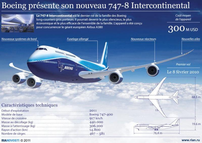 LE BOEING 747-8 18868010