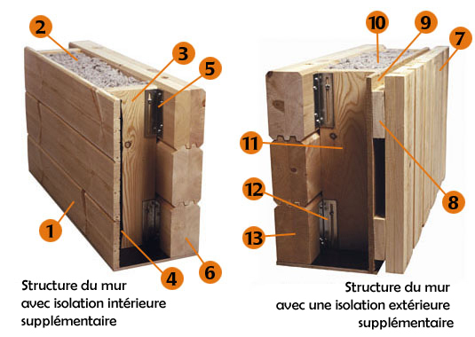 probleme de condensation Seinar10