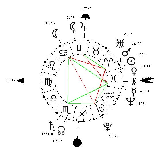 Produit ménager - exo . 1701-110