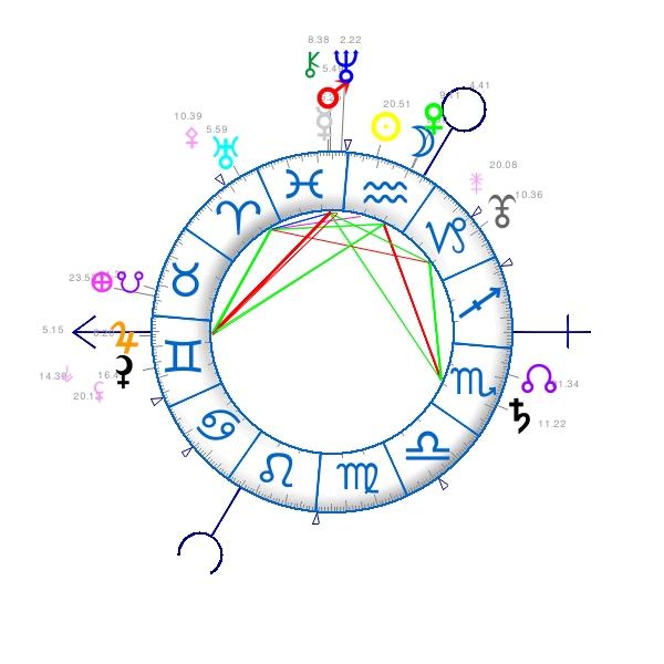 AstroQuick  Theme_10