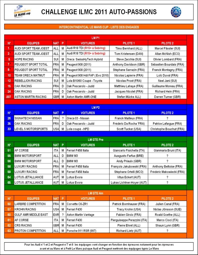 2° Challenge ILMC 2011 Auto-Passions : résultats et classement Liste_10