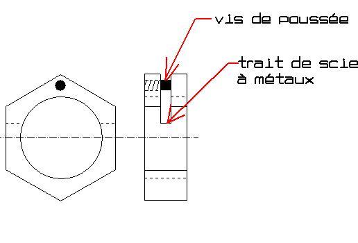 Empêcher le dévissage d'un écrou sur lame de scie : Quelles solutions ? Bol10