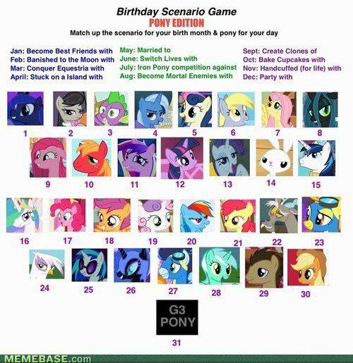 Le jeu de la date de naissance 31880710