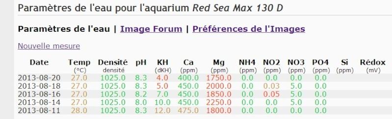 Red Sea MAx 130D Para_r10