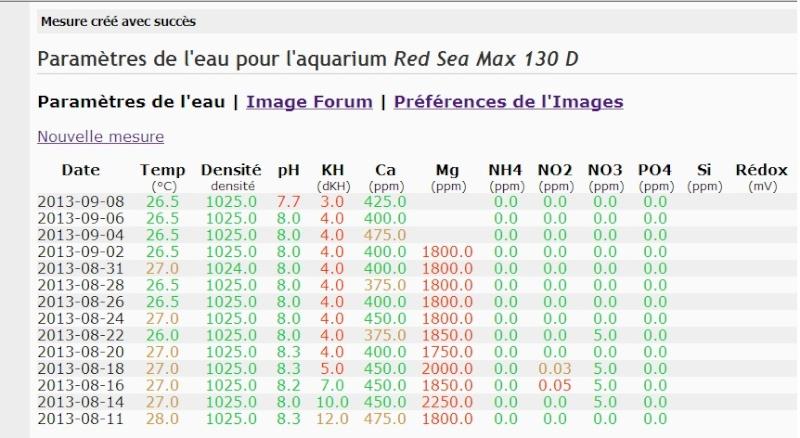 Red Sea MAx 130D Stats_10