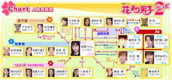 Info for Hana Yori Dango (seasons 1+2) 350px-11
