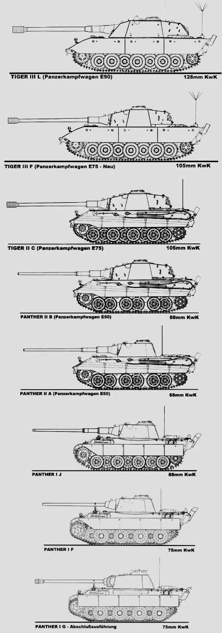 Les chars allemands monstrueux, une intox apparue dès 1943. E90e7510