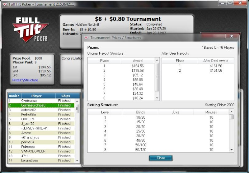 Took 2nd in this $8 8_2nd_10