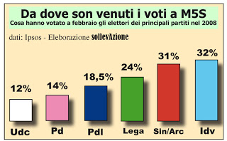 Italie - Page 6 Voti-a10