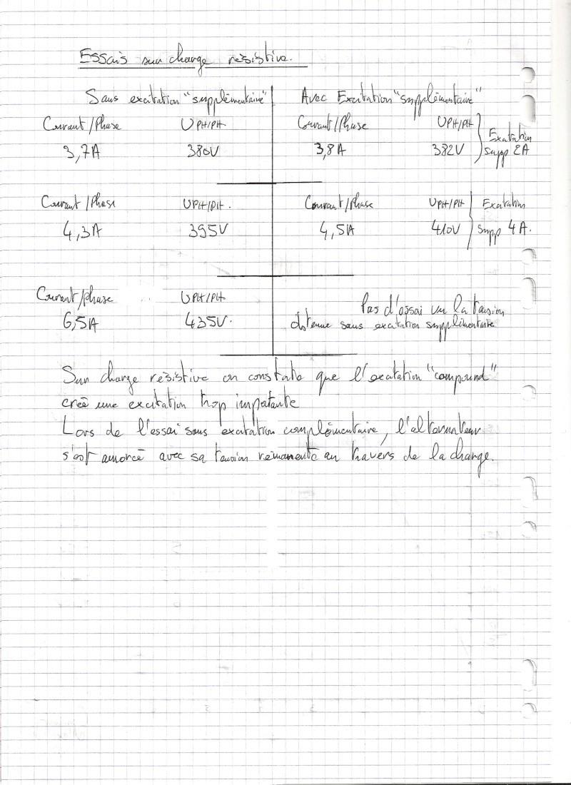 Recherche infos sur alternateur avec induit au rotor 5KVA Triphasé Altern11