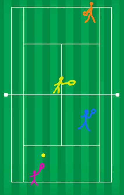 Doppio e posizione avversario a rete durante la battuta. Tennis10