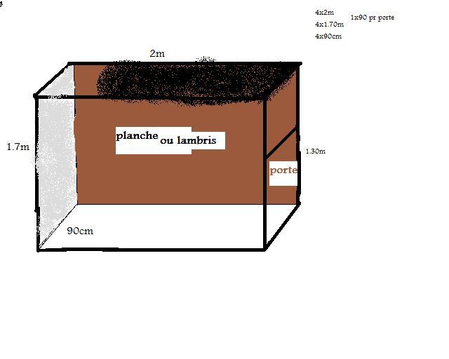 projet volière extérieur Voliar11