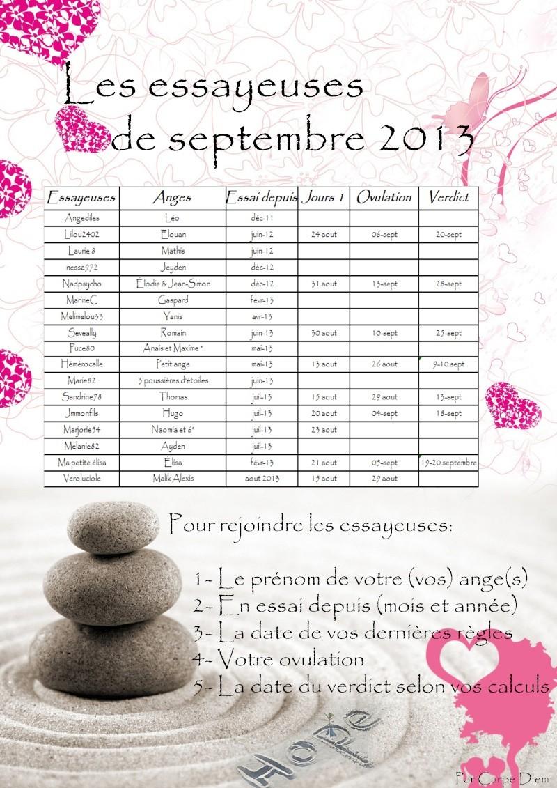 Tableau des essayeuses de septembre 2013 Septem10