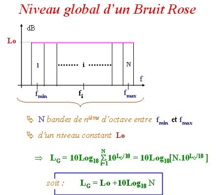 4345 => pression acoustique par HP Br10