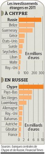 pour - Chypre : report du débat parlementaire sur le plan d'aide 664bb010