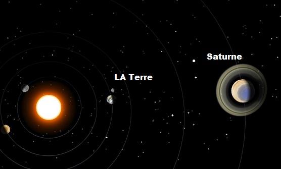 Supertempéte solaire au mois de Mai : Que nous cache la NASA ?  Aligne10