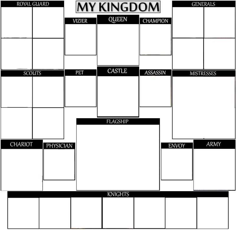 Kingdom Charts Kingdo10