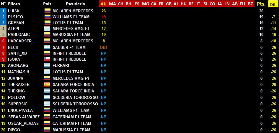 01 - Gran Premio de Australia - Mundial F1 Mundia14