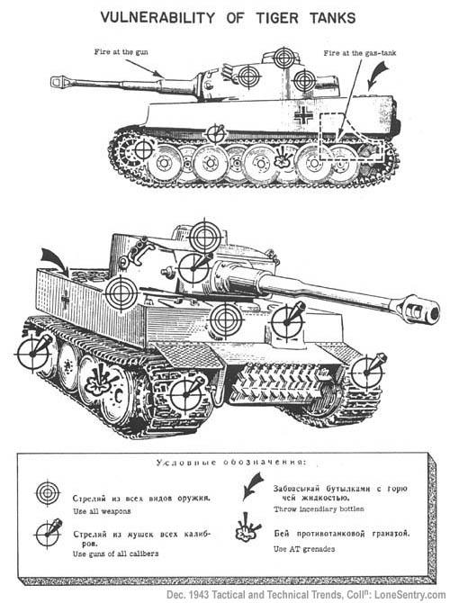 Panzerjäger ! la lutte antichar ! - Page 4 Ttt_ti10