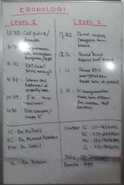 Lab Pemantapan Pelaksanaan Keselamatan dan Kesihatan Pekerjaan JPS Malaysia (sesi 2) 115
